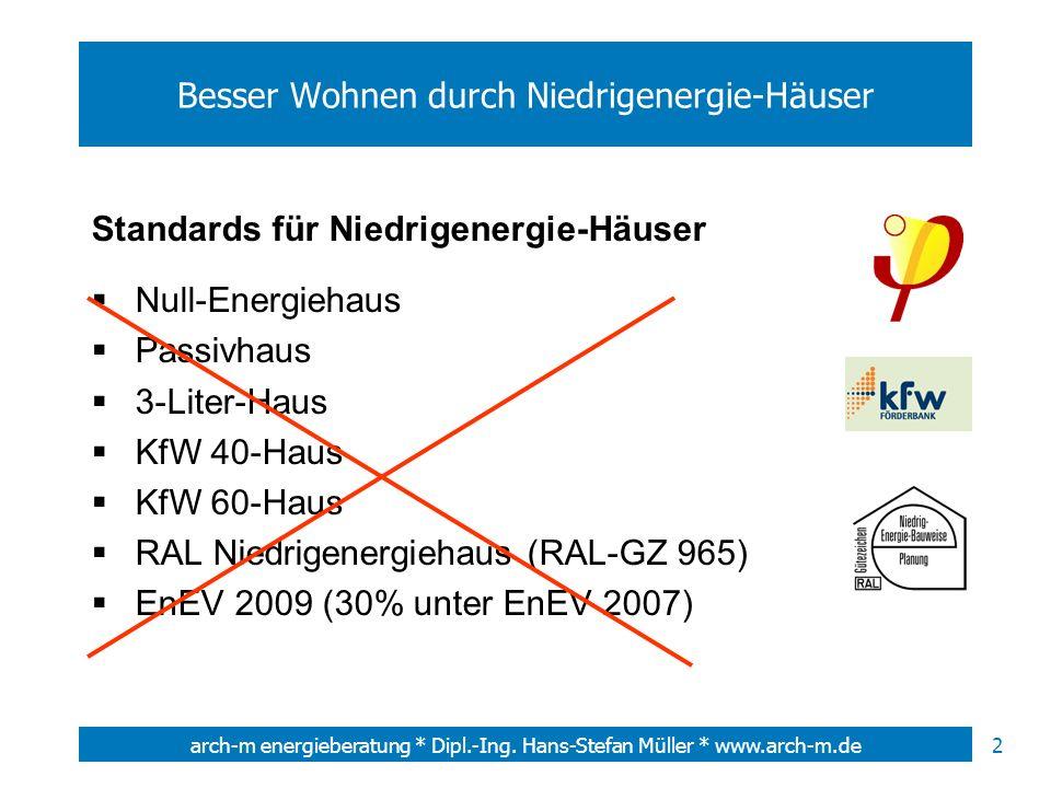 Besser Wohnen durch Niedrigenergie-Häuser