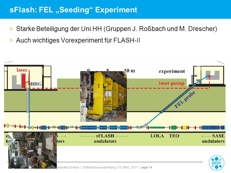 "sFlash: FEL ""Seeding Experiment"