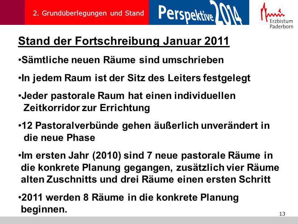 Stand der Fortschreibung Januar 2011