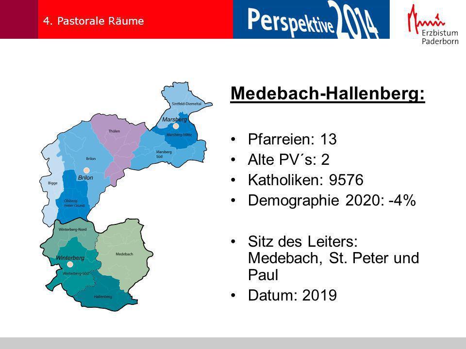 Medebach-Hallenberg: