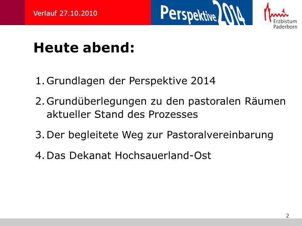 Heute abend: Grundlagen der Perspektive 2014