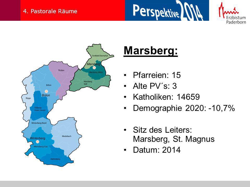 Marsberg: Pfarreien: 15 Alte PV´s: 3 Katholiken: 14659