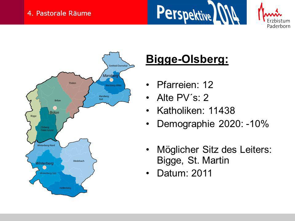 Bigge-Olsberg: Pfarreien: 12 Alte PV´s: 2 Katholiken: 11438