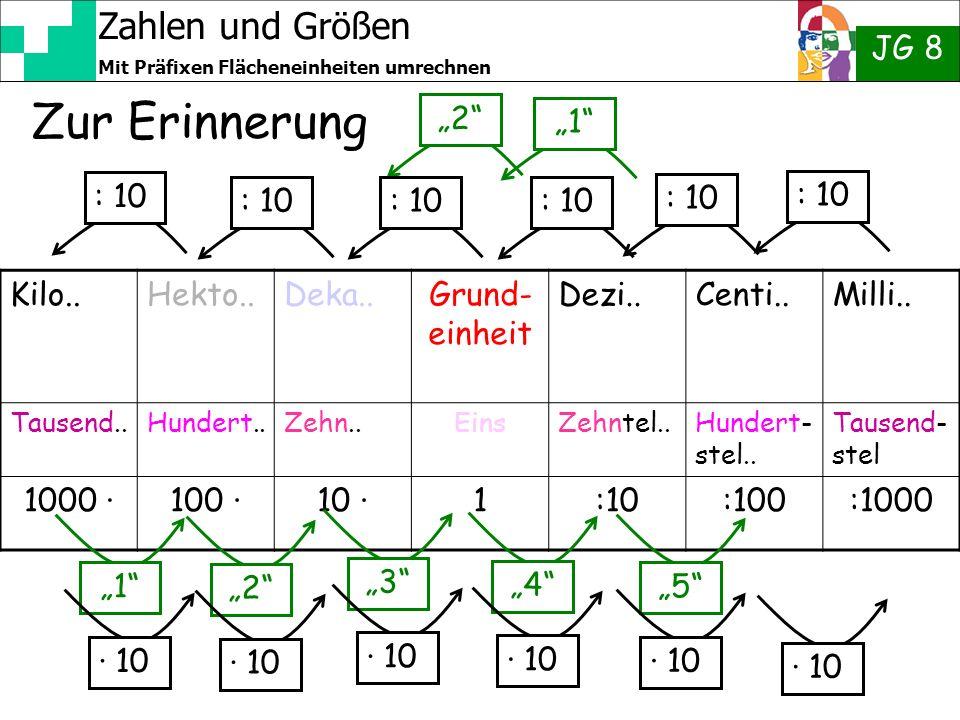 """Zur Erinnerung """"2 """"1 : 10 : 10 : 10 : 10 : 10 : 10 Kilo.. Hekto.."""
