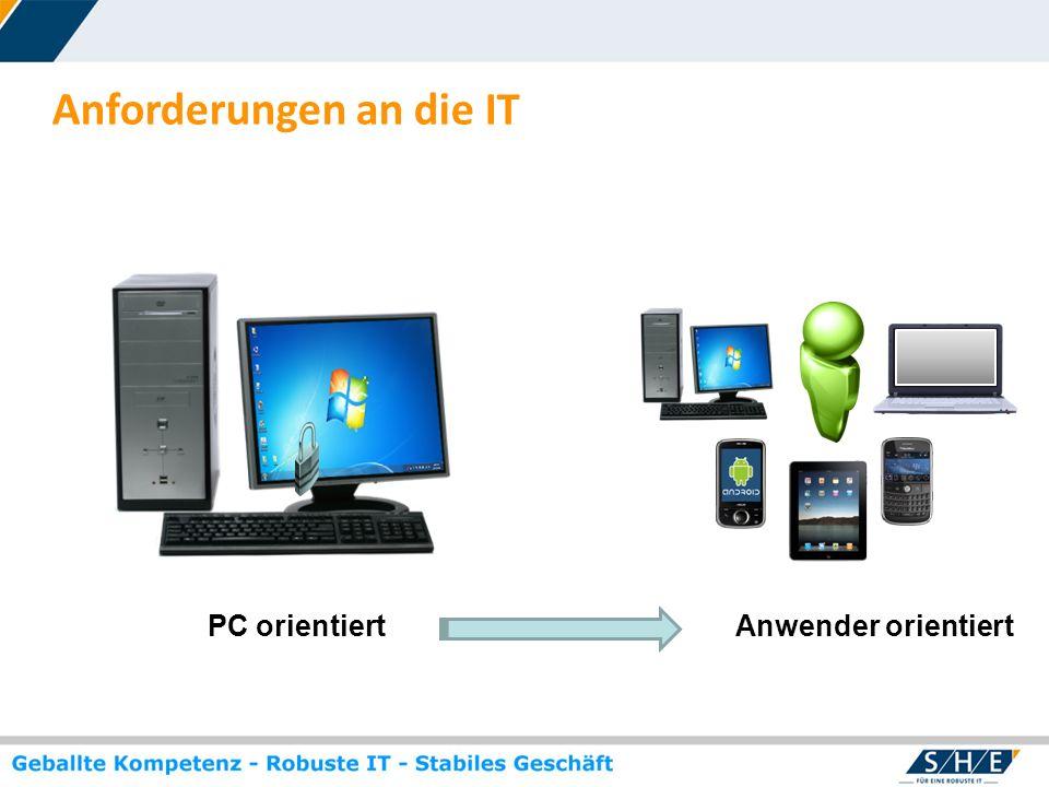 Anforderungen an die IT