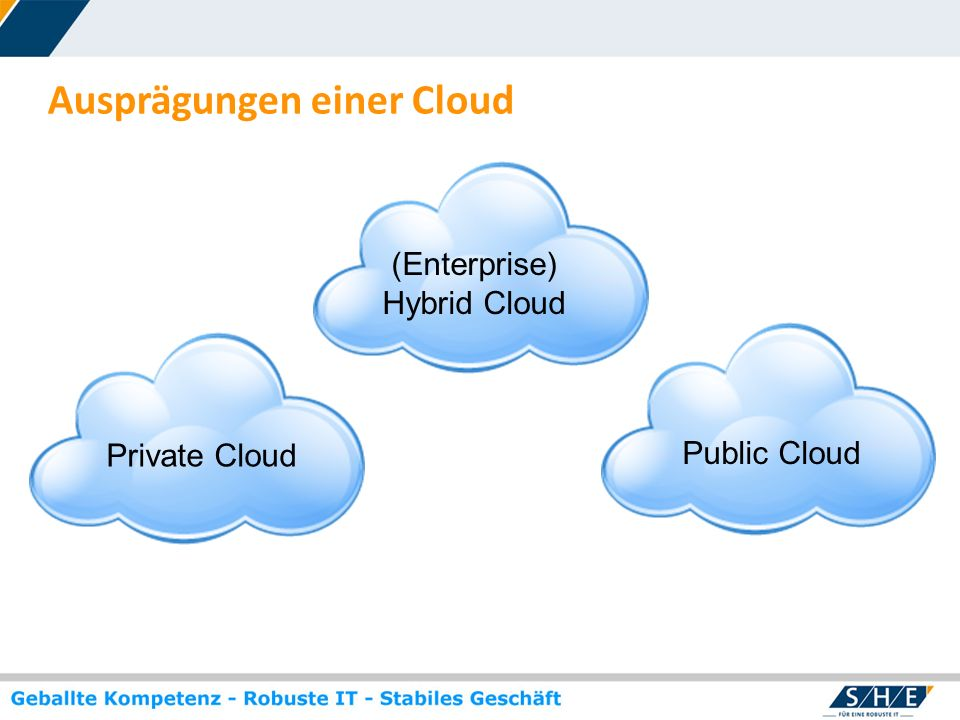 (Enterprise) Hybrid Cloud