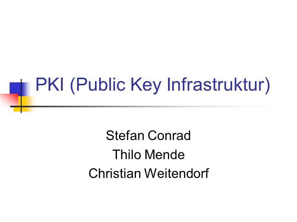 PKI (Public Key Infrastruktur)
