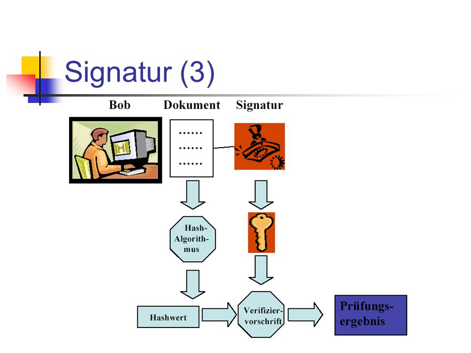 Signatur (3)