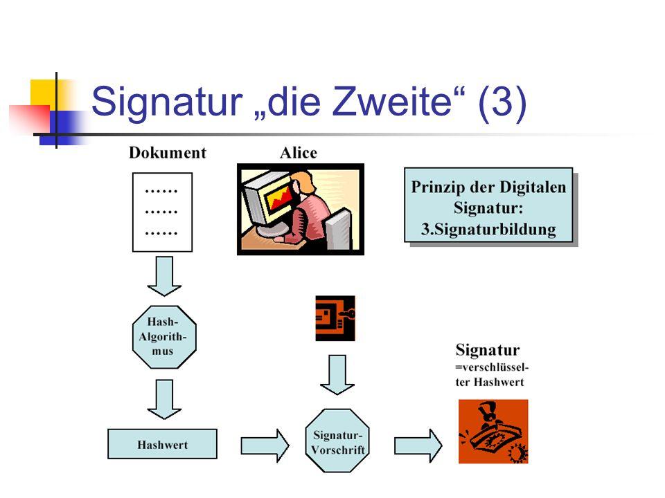 """Signatur """"die Zweite (3)"""