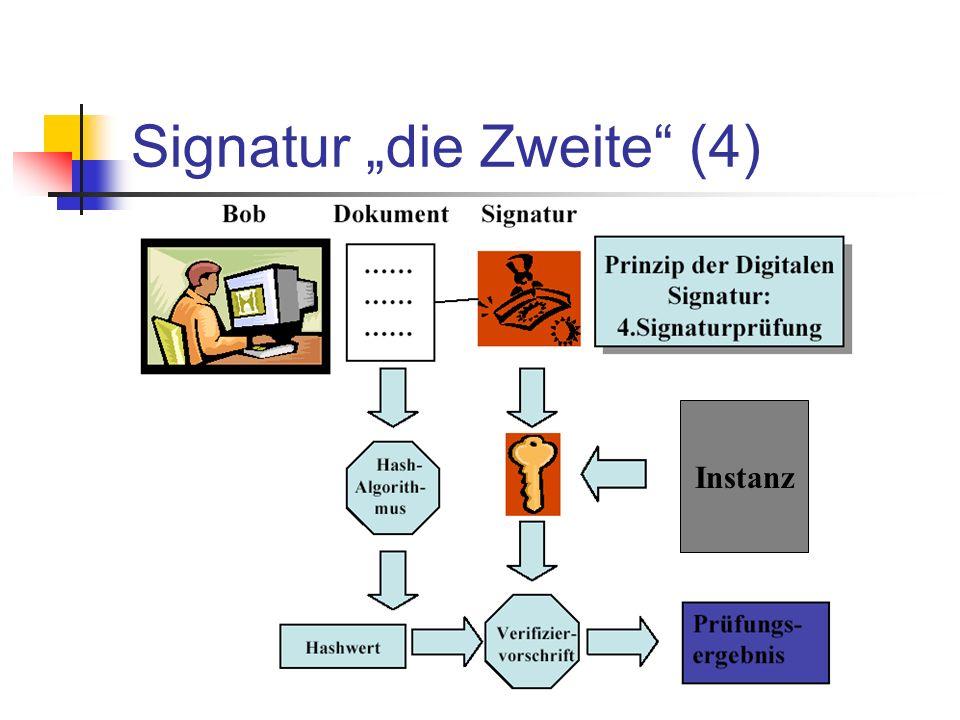 """Signatur """"die Zweite (4)"""