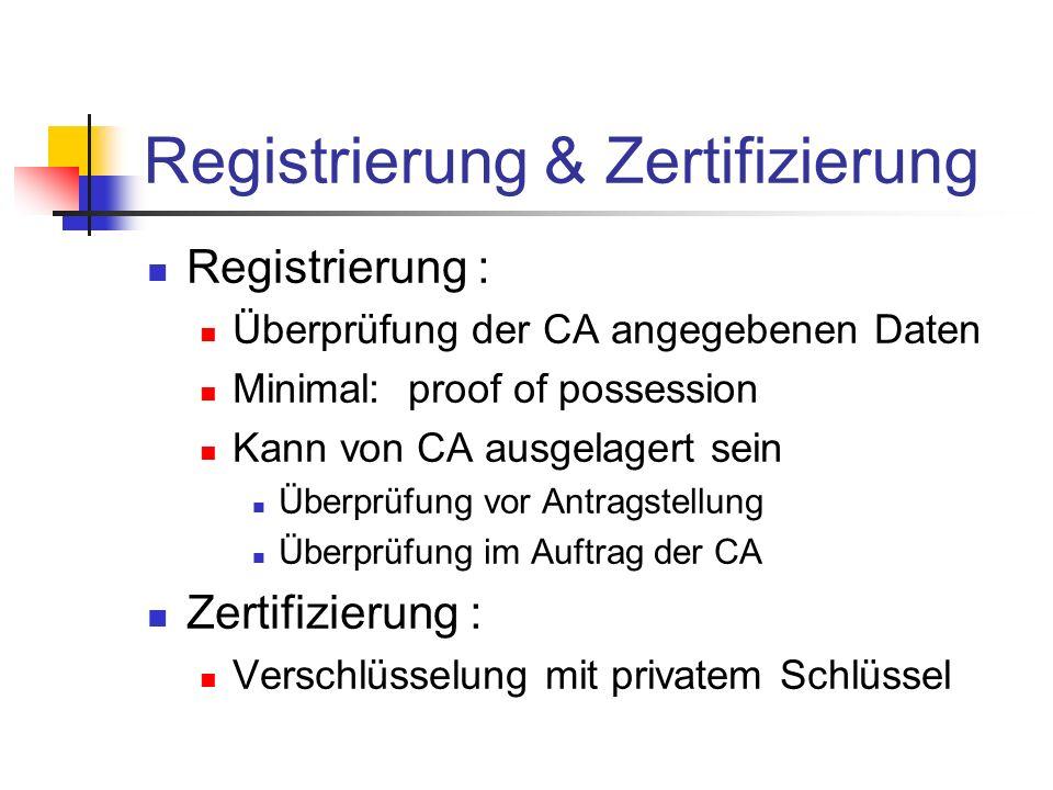 Registrierung & Zertifizierung