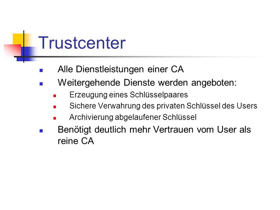 Trustcenter Alle Dienstleistungen einer CA