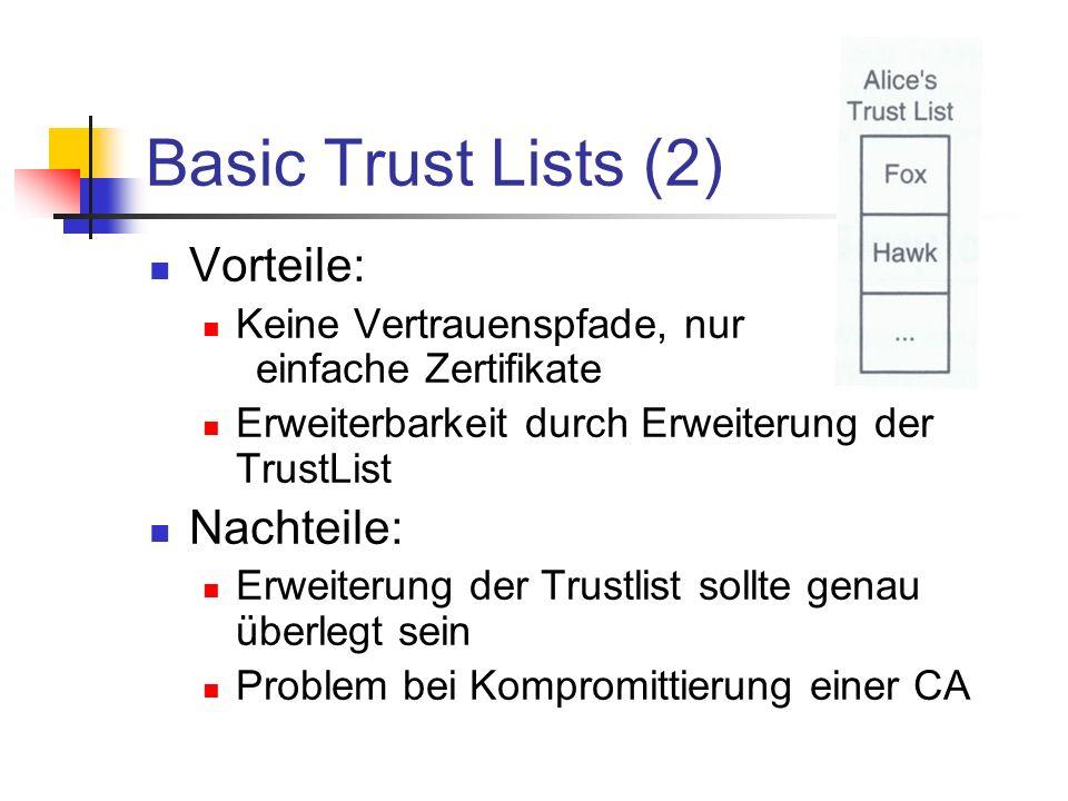 Basic Trust Lists (2) Vorteile: Nachteile: