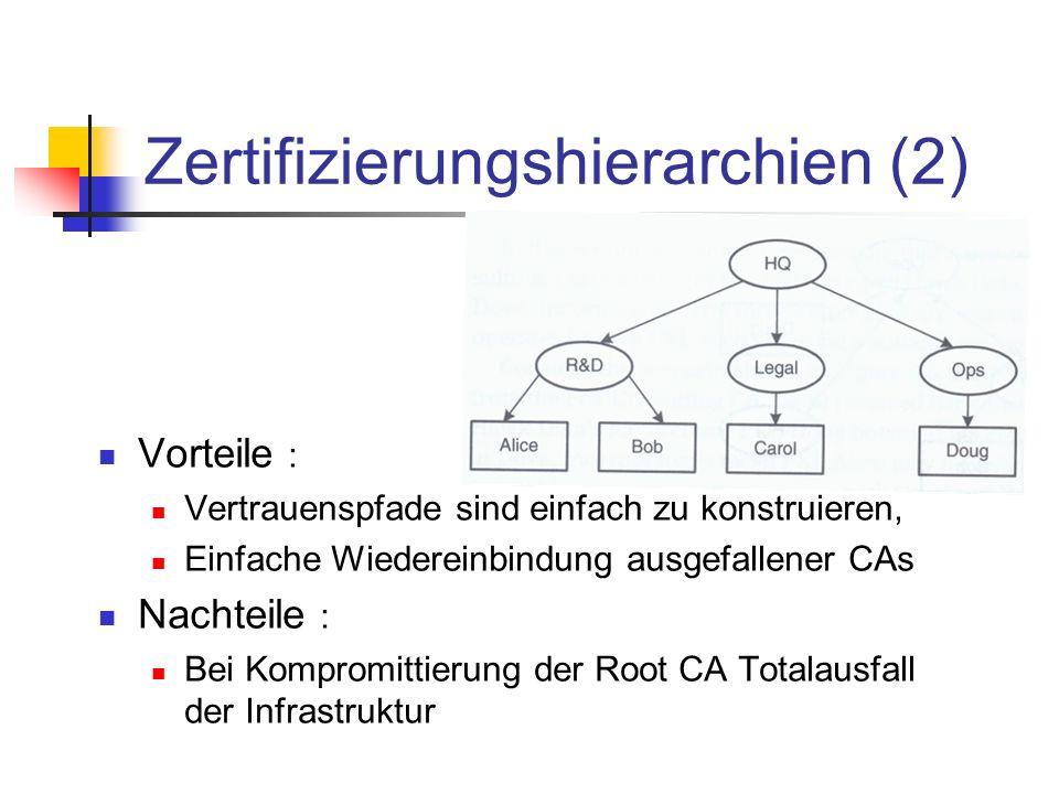 Zertifizierungshierarchien (2)