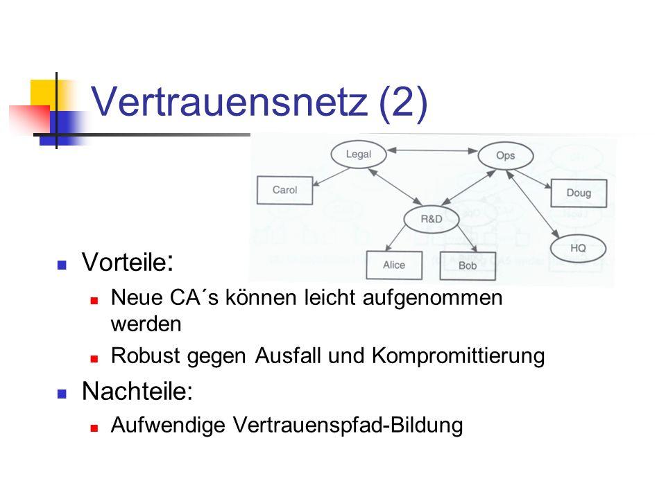 Vertrauensnetz (2) Vorteile: Nachteile: