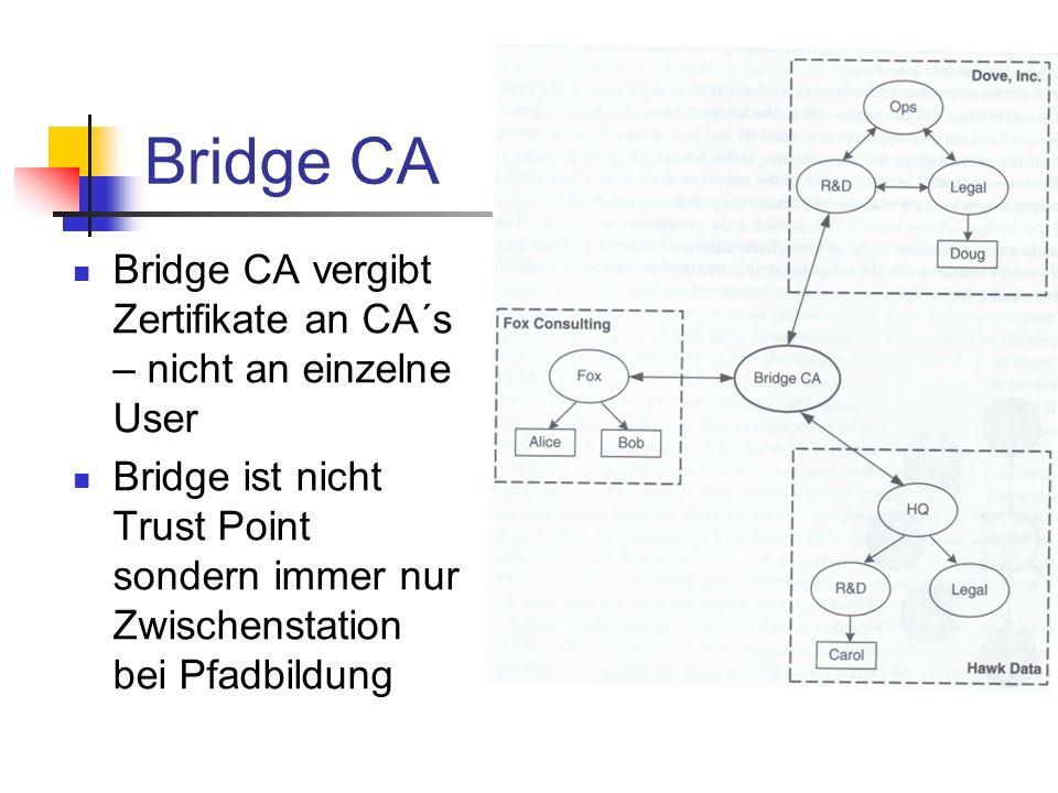 Bridge CABridge CA vergibt Zertifikate an CA´s – nicht an einzelne User.