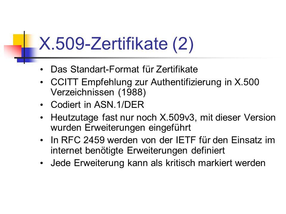 X.509-Zertifikate (2) Das Standart-Format für Zertifikate