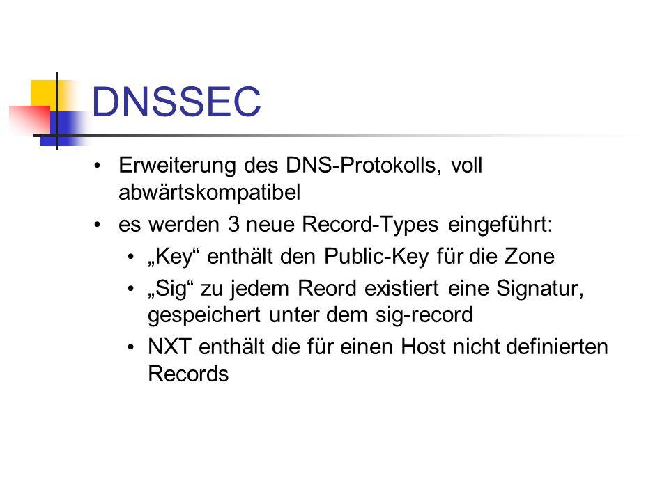 DNSSEC Erweiterung des DNS-Protokolls, voll abwärtskompatibel