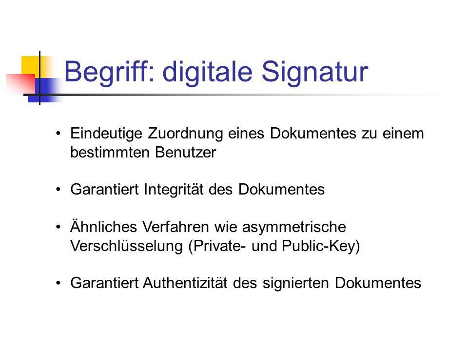 Begriff: digitale Signatur