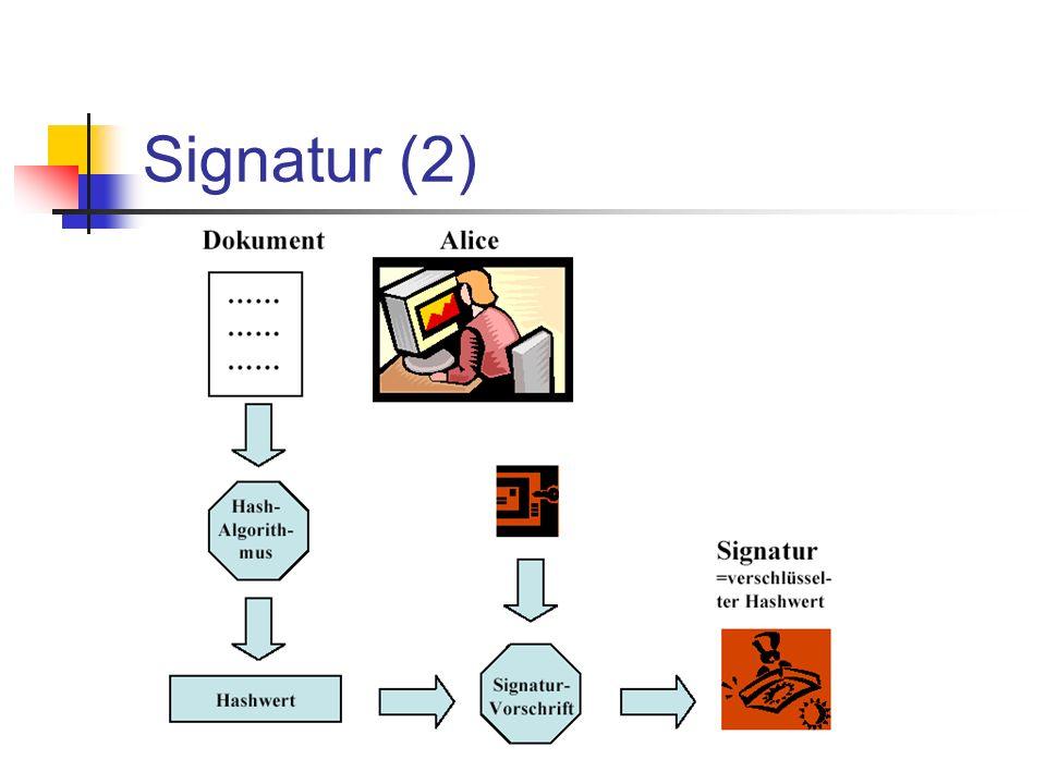 Signatur (2)