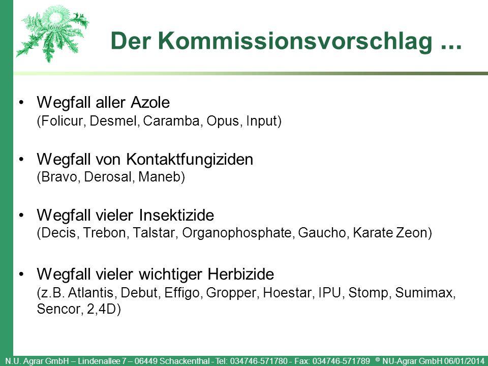 Der Kommissionsvorschlag ...