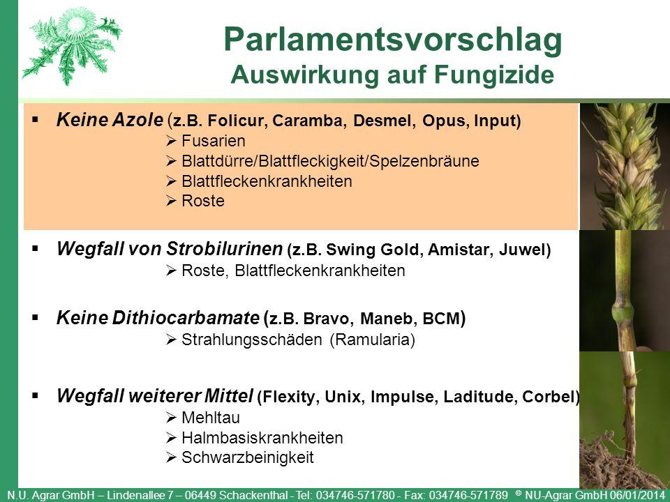 Parlamentsvorschlag Auswirkung auf Fungizide