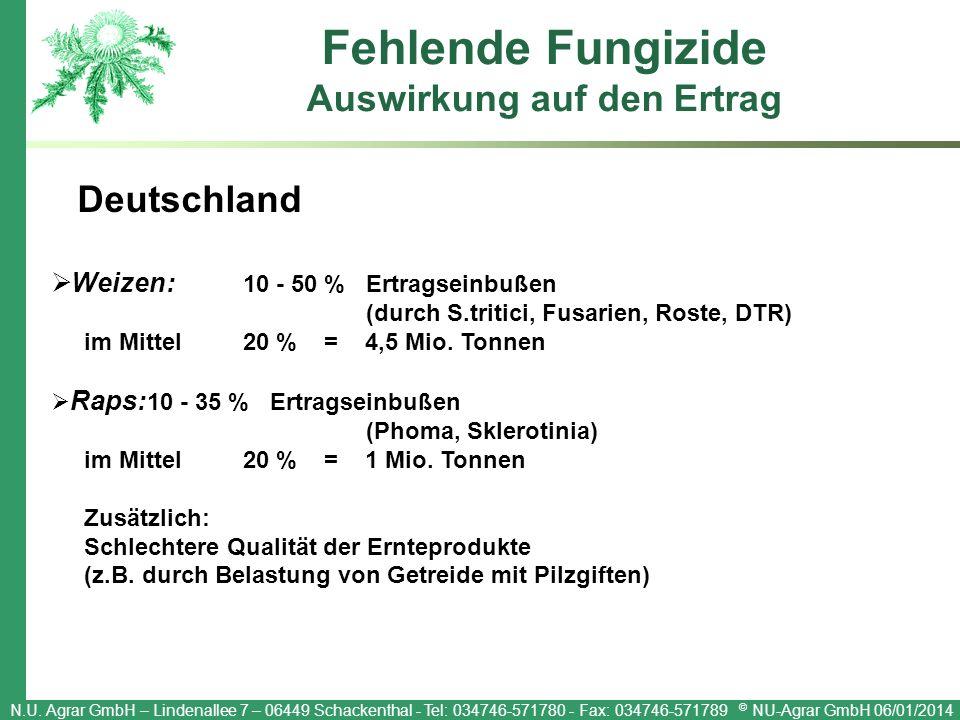 Fehlende Fungizide Auswirkung auf den Ertrag