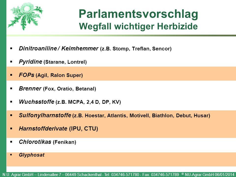 Parlamentsvorschlag Wegfall wichtiger Herbizide