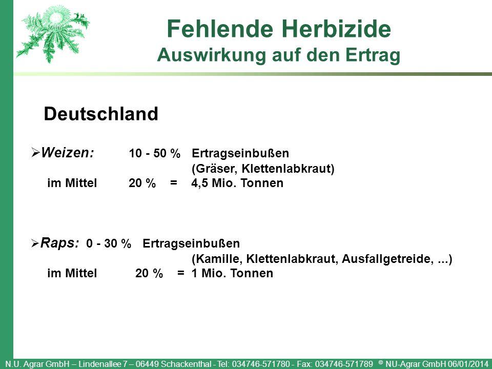 Fehlende Herbizide Auswirkung auf den Ertrag
