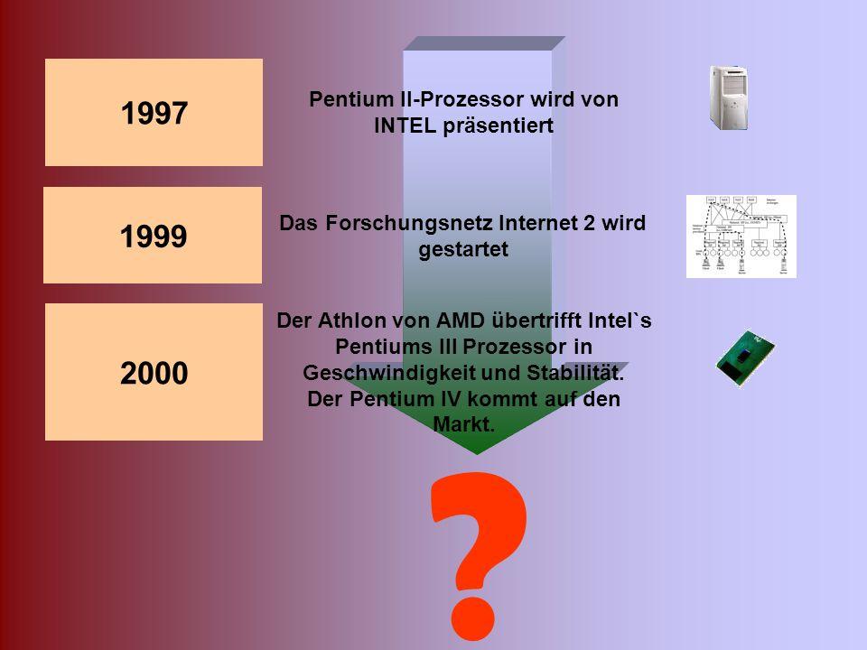 1997 1999 2000 Pentium II-Prozessor wird von INTEL präsentiert