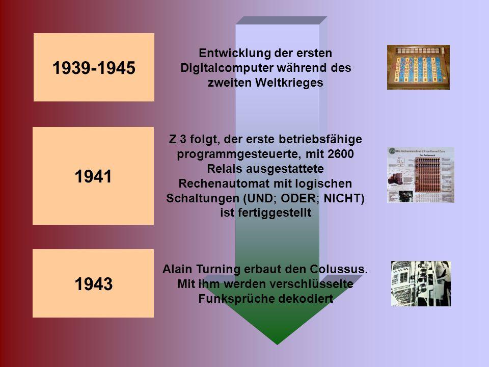 Entwicklung der ersten Digitalcomputer während des zweiten Weltkrieges