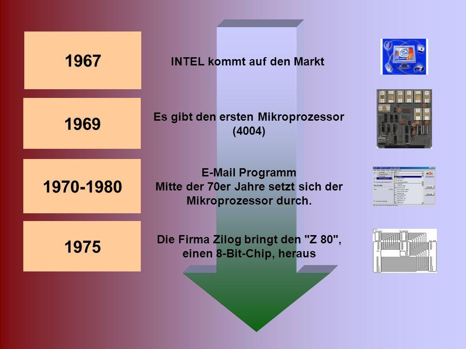 1967 1969 1970-1980 1975 INTEL kommt auf den Markt