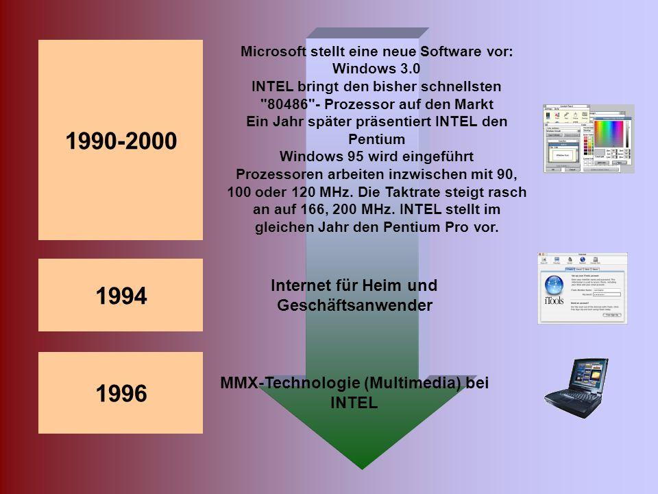 1990-2000 1994 1996 Internet für Heim und Geschäftsanwender