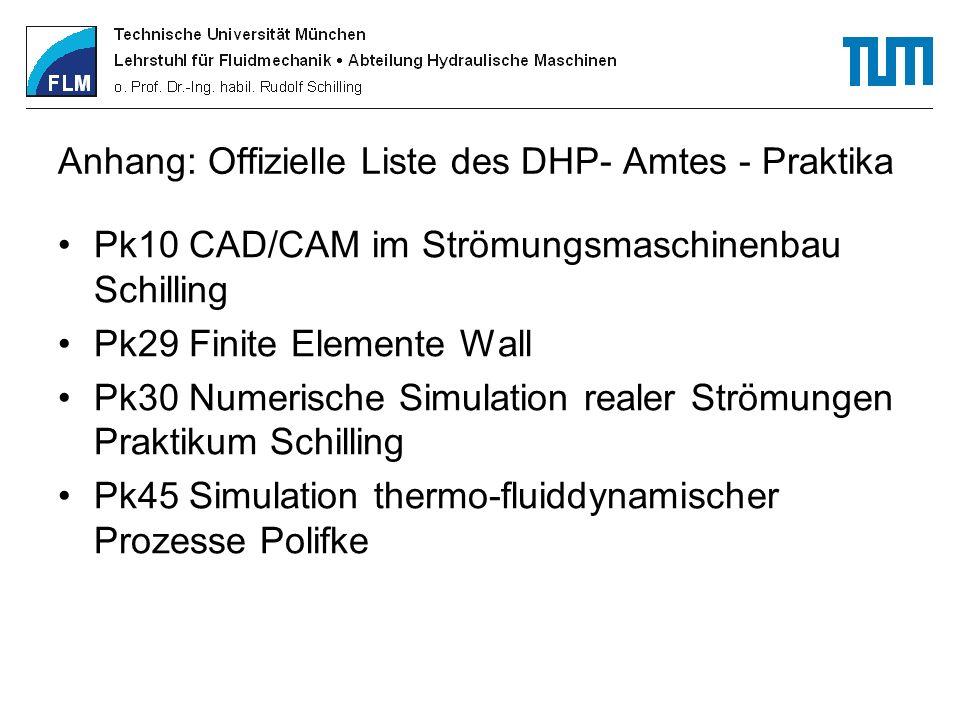 Anhang: Offizielle Liste des DHP- Amtes - Praktika