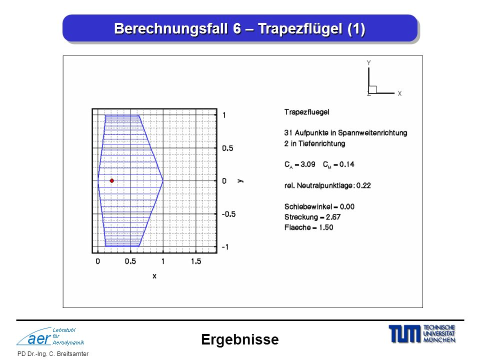 Berechnungsfall 6 – Trapezflügel (1)