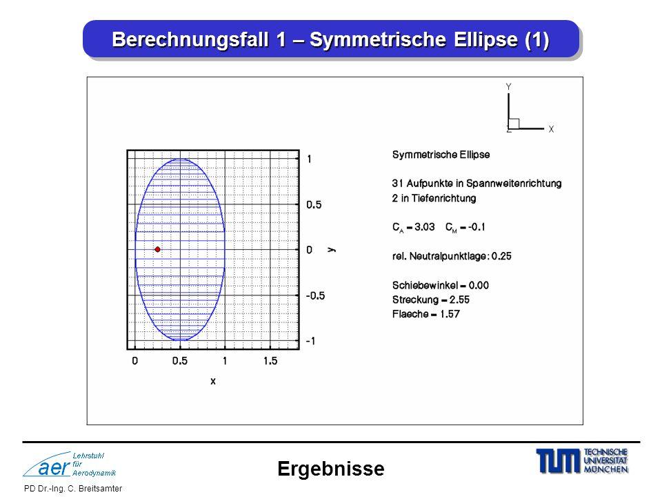 Berechnungsfall 1 – Symmetrische Ellipse (1)