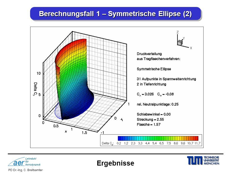 Berechnungsfall 1 – Symmetrische Ellipse (2)