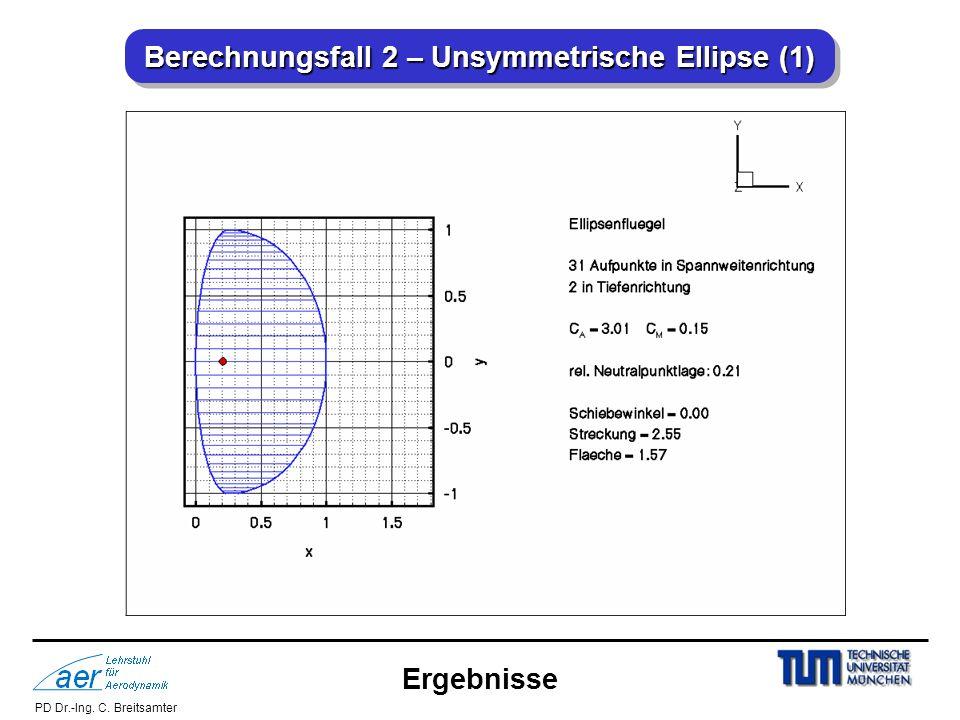 Berechnungsfall 2 – Unsymmetrische Ellipse (1)