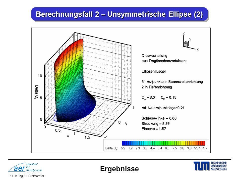 Berechnungsfall 2 – Unsymmetrische Ellipse (2)