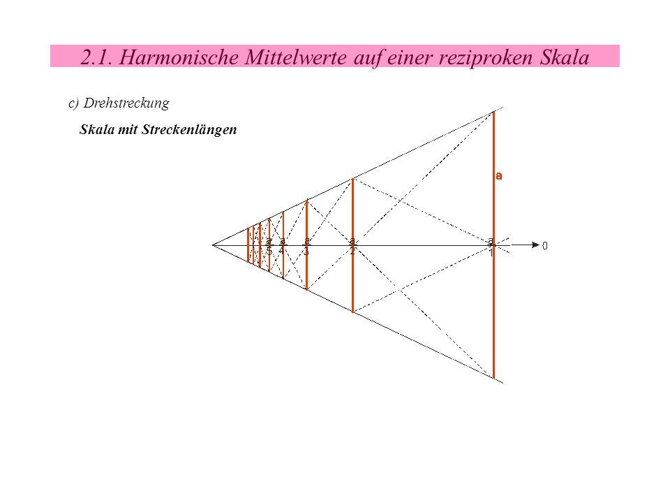 2.1. Harmonische Mittelwerte auf einer reziproken Skala