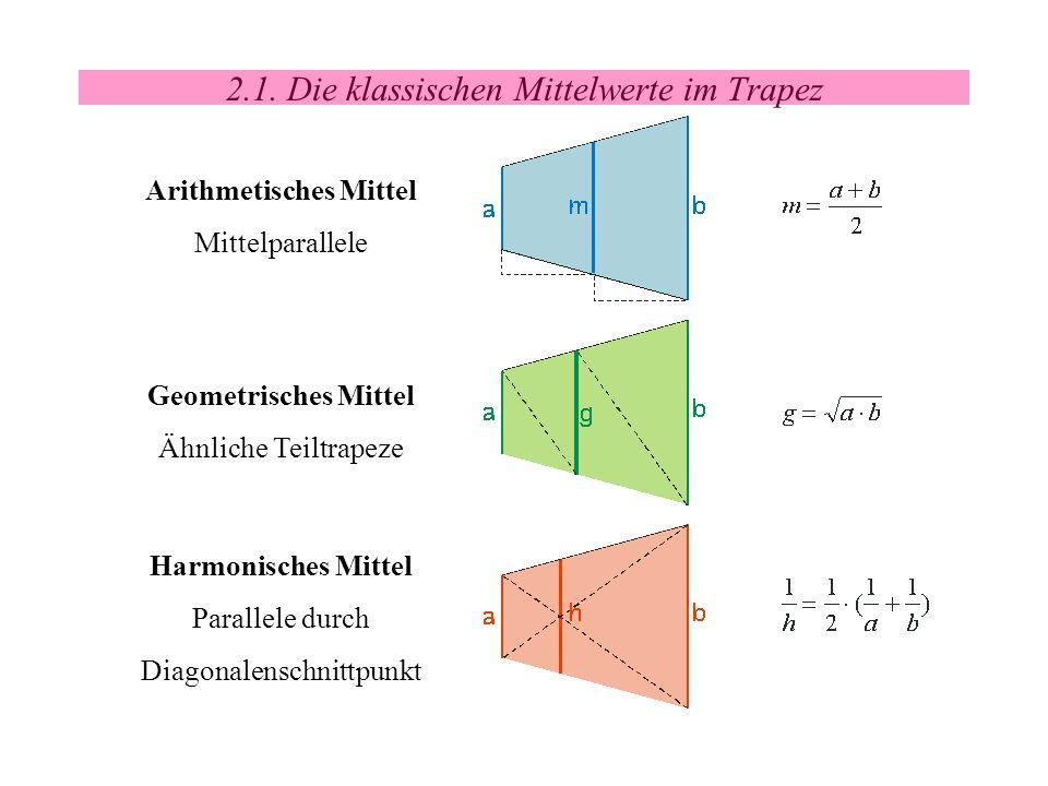 2.1. Die klassischen Mittelwerte im Trapez