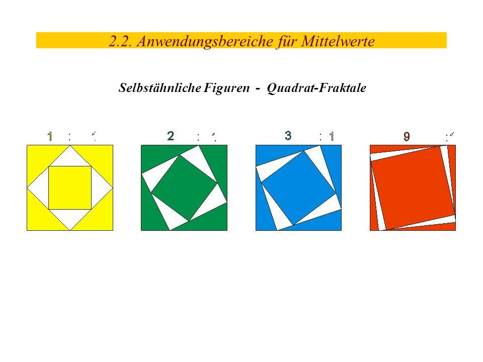 2.2. Anwendungsbereiche für Mittelwerte