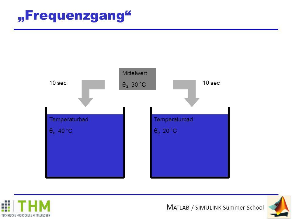 """""""Frequenzgang θa 30 °C θe 40 °C θe 20 °C Mittelwert 10 sec 10 sec"""
