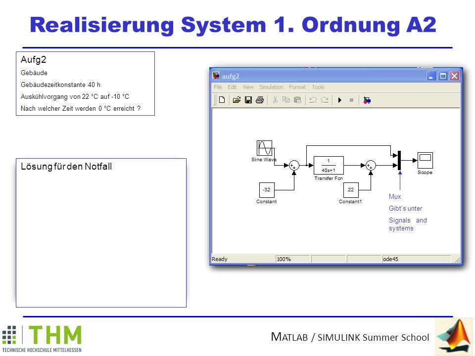 Realisierung System 1. Ordnung A2