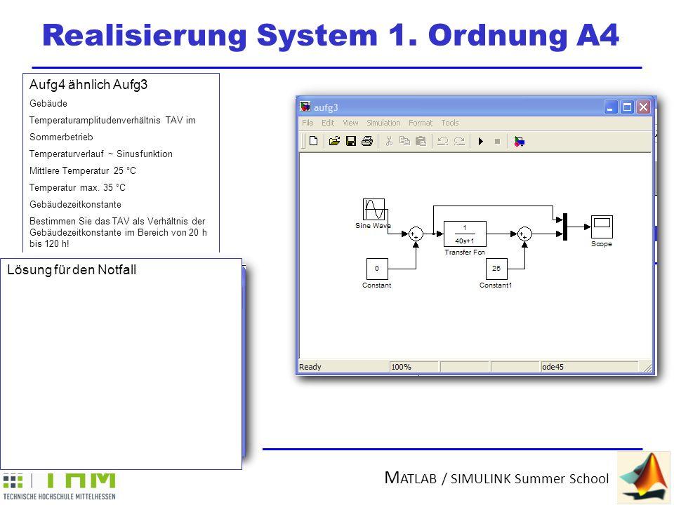 Realisierung System 1. Ordnung A4
