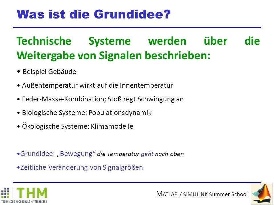 Was ist die Grundidee Technische Systeme werden über die Weitergabe von Signalen beschrieben: Beispiel Gebäude.