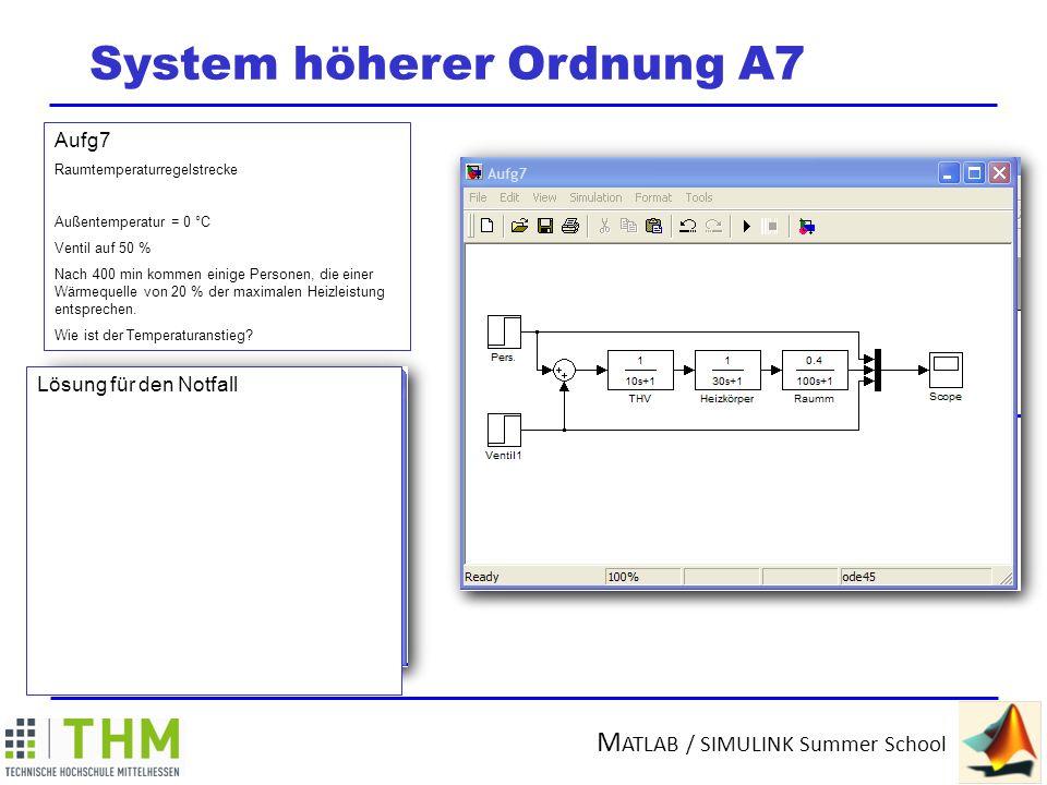 System höherer Ordnung A7
