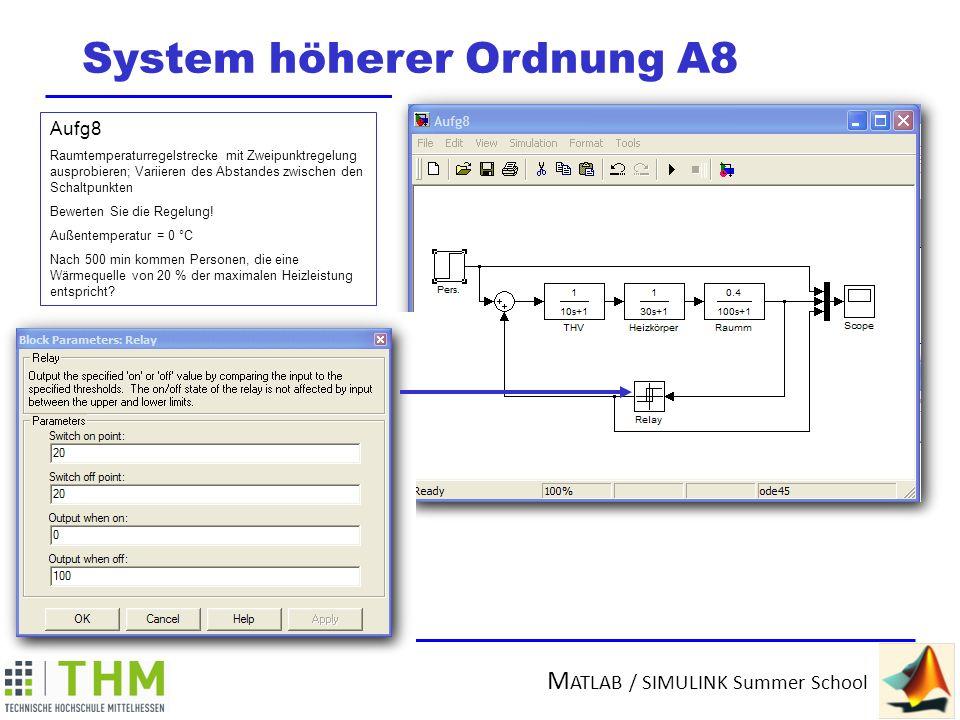 System höherer Ordnung A8