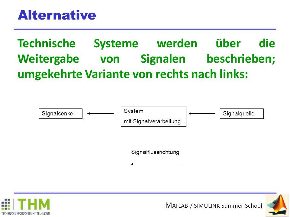 Alternative Technische Systeme werden über die Weitergabe von Signalen beschrieben; umgekehrte Variante von rechts nach links: