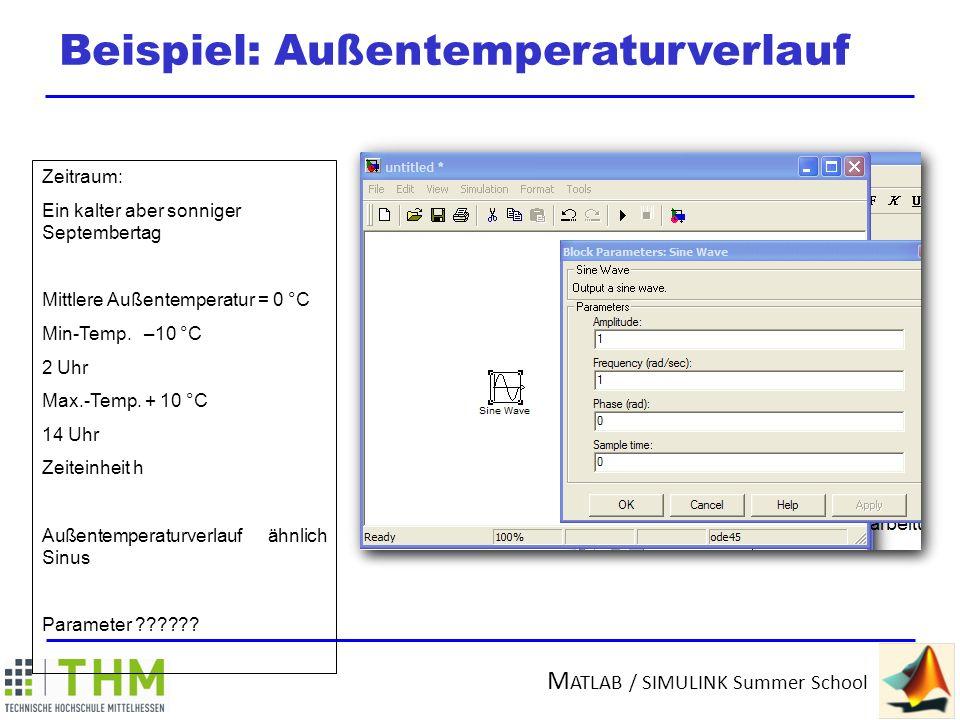 Beispiel: Außentemperaturverlauf